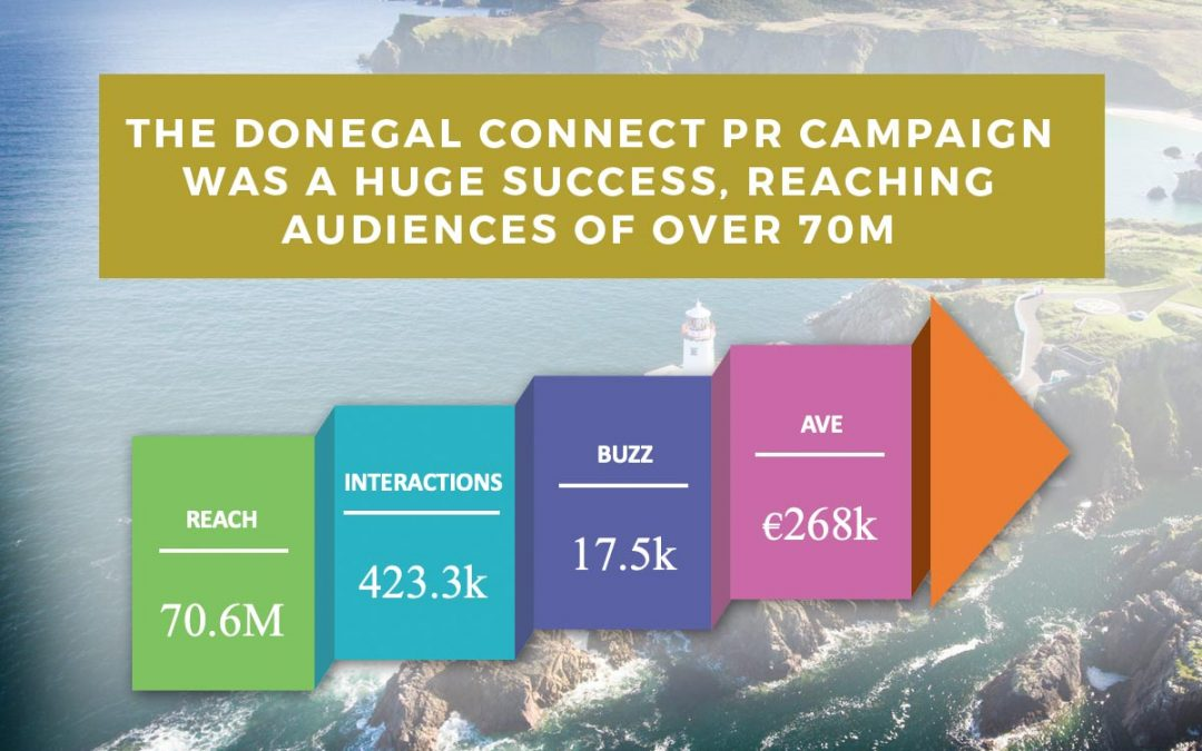 Donegal Connect Nominated For 3 Awards